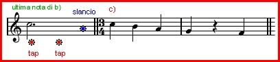 a-b_esempio_b_3-4_c
