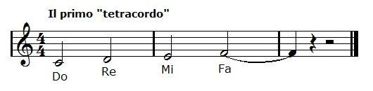 1o-tetracordo_