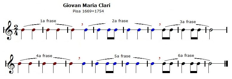 GiovaMariaClari_6frasi-777_