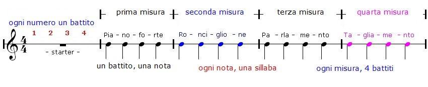 Lettura Ritmica_lez01_es01_(a)_