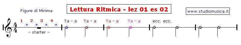 Lettura Ritmica_lez01_es2_ok_