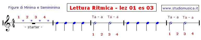 Lettura Ritmica_lez01_es3_ok_