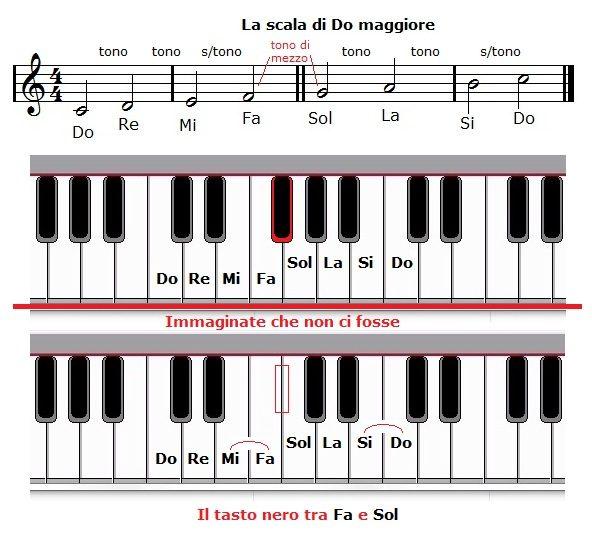 Scala-di-Do_
