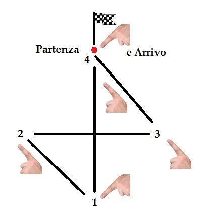 solfeggio-divisione_